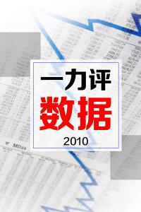 一力评数据 2010