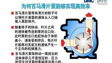 百马(Blackmer)滑片泵技术应用