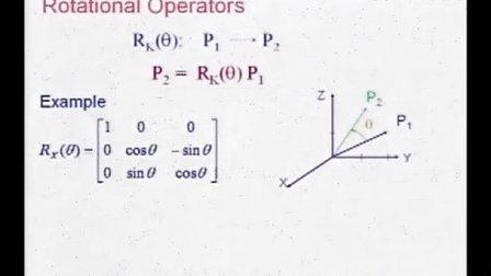 空间描述,广义坐标_2