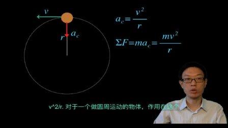 AP 物理1 31 向心力 Centripetal force AP physics 1