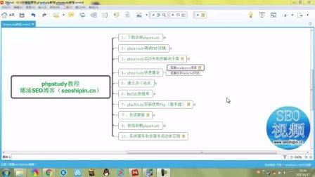 phpstudy教程第四节(1) 使用phpstudy快速搭建wordpress博客网站