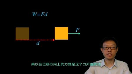 AP 物理1 36 恒力做的功 Work done by a constant force AP Physics 1