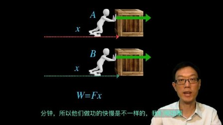 AP 物理1 46 功率 Power AP physics 1