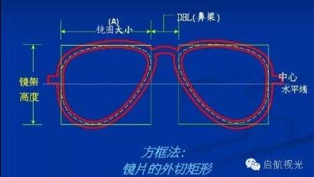 北京启航视光学校刘春校长讲解眼镜加工的移心方法
