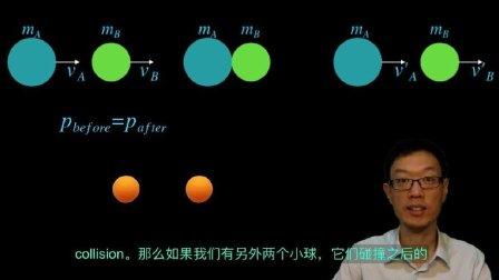 AP 物理1 49 碰撞 Collisions AP physics 1
