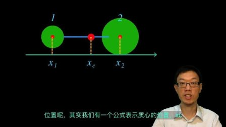 AP 物理1 50 质心 Center of mass AP Physics 1