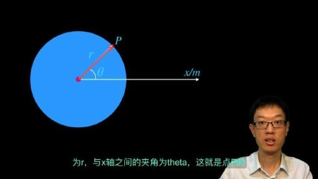 AP物理1 51 转动 Rotational motion AP physics 1