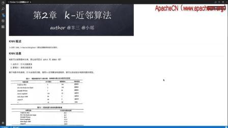 ApacheCN 机器学习实战 第2章 k-近邻算法【1.理论】(2017-08-16 @小瑶)- v2.0.0