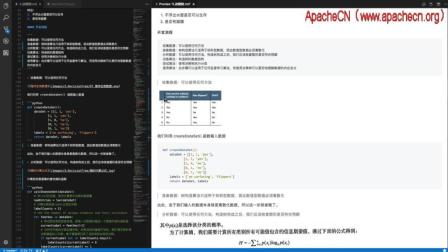 ApacheCN 机器学习实战 第3章 决策树【2.案例: 判定鱼类和非鱼类】(2017-08-23 @小瑶)