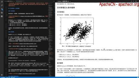 ApacheCN 机器学习实战 第4章 朴素贝叶斯【1.理论】(2017-08-31 @小瑶)- v2.0.0