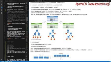 ApacheCN 机器学习实战 第7章 集成方法-随机森林和AdaBoost【2.理论: 随机森林】