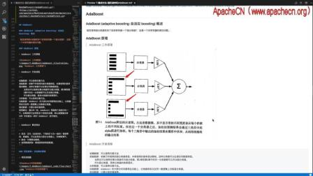 ApacheCN 机器学习实战 第7章 集成方法-随机森林和AdaBoost【4.理论: AdaBoost】