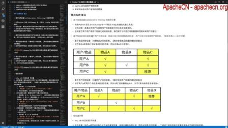 ApacheCN 机器学习实战 第14章 利用SVD简化数据【2.理论: 推荐系统】(2017-09-08 @片刻)