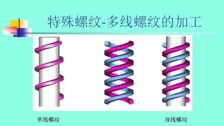 特殊螺纹之多线螺纹如何加工