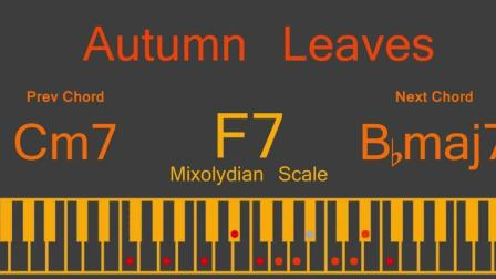Autumn Leaves Gm Backing Track