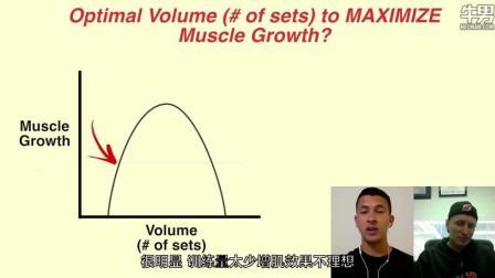 做几组动作可以让肌肉增长最大化_2