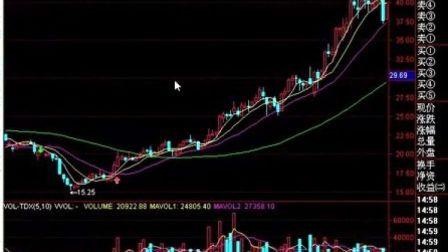股票入门第5课:移动平均线应用