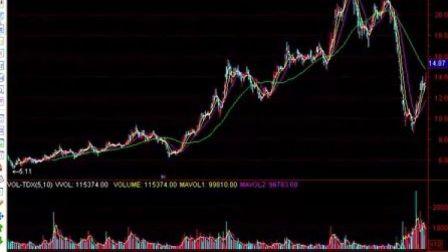 股票入门:股票退市怎么办?