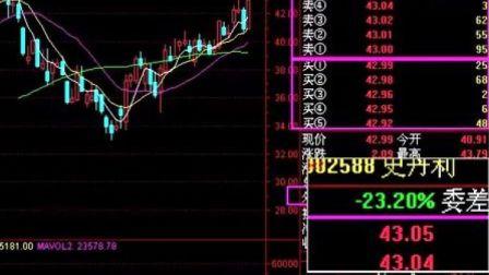 股票入门:什么是外盘和内盘?