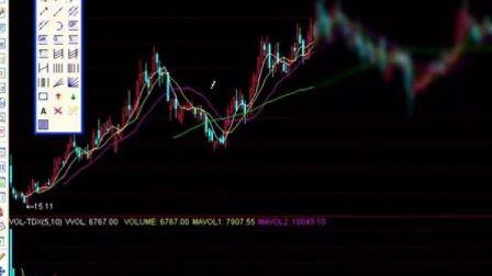 股票入门:通达信软件讲解(三)