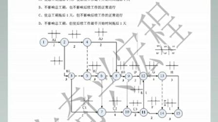 一建《建设工程管理》真题(视频)解析 2