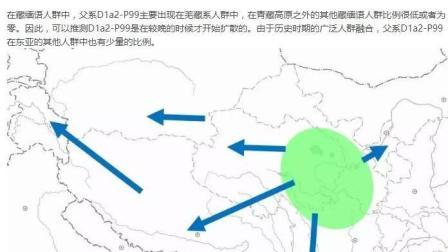 现代东亚人(中国)的起源