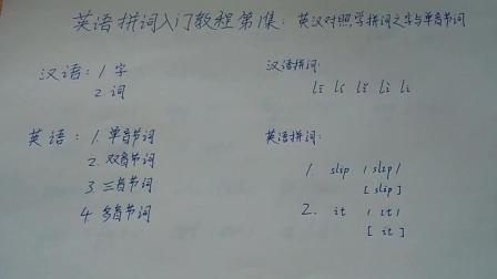 英语拼词入门教程第1集: 英汉对照学拼词之单字和单音节词