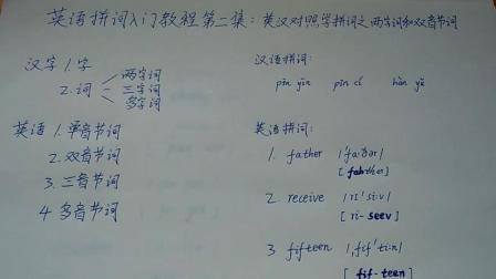 英语拼词入门教程第2集: 英汉对照学拼词之两字词和双音节词