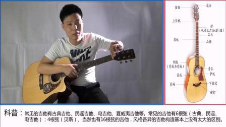 吉他零基础教程:认识吉他的构造插图