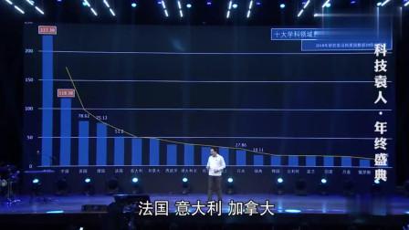 有人说中国没有核心科技实力?那这些数据怎么解释