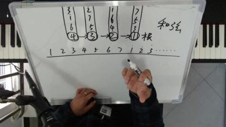 小白也能学会的和弦编配知识和创作小技巧