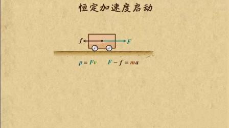 高中物理: 机车匀加速启动