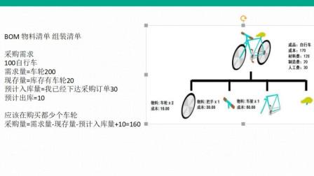 畅捷通T+生产管理-物料清单维护