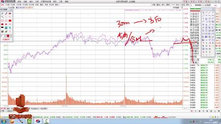 多少投资者不懂趋势交易的重要性!改掉这3点,让你在股市盈利!