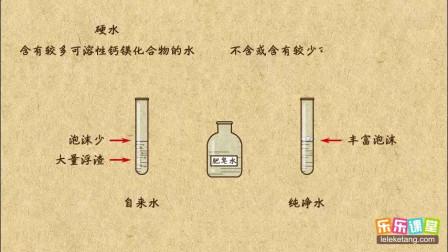 初中化学九年级上册 硬水和软水