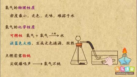 初中化学九年级上册 氢气的性质与检验