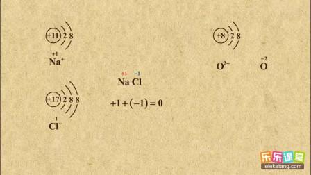 初中化学九年级上册 化合价
