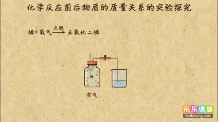 初中化学九年级上册 化学反应前后物质的质量关系的实验探究