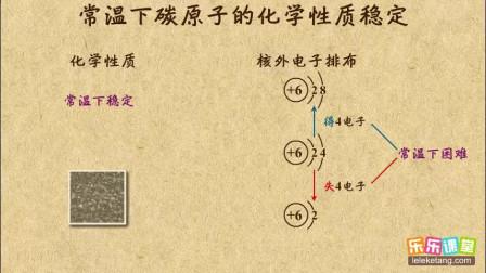 初中化学九年级上册 常温下化学性质稳定
