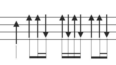 尤克里里节奏型(soul扫弦5)
