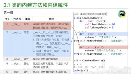 第三章 对象的方法和属性(1/4)【1.5倍速Python 面向对象开发】