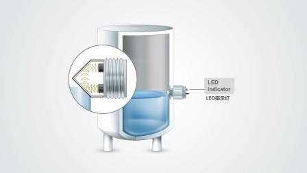 威卡中国:通过光电开关测量液位(中字)