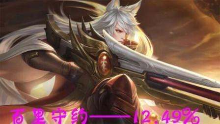 王者荣耀:射手Ban率榜,黄大炮未上榜,第二名刺客都怕她