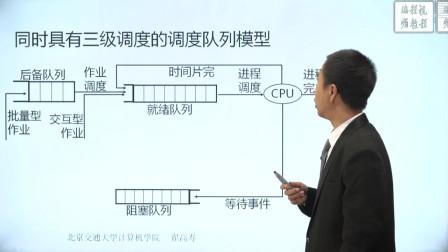 调度类型与模型-3.1.2-处理器调度队列模型.mp4
