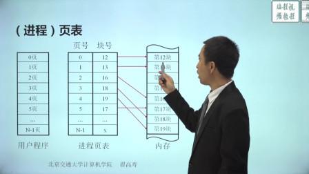 基本分页内存管理-4.3.1-基本分页内存管理核心概念.mp4