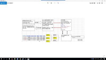 PHP_MySQL之1连接数据库的步骤