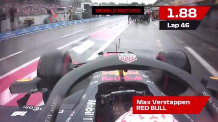 1.88秒!红牛再次打破F1换胎世界记录