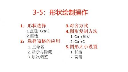 3-5:形状绘制操作.wmv