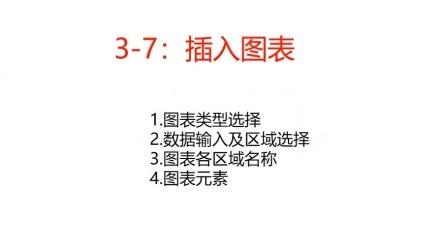 3-7:插入制作图表.wmv