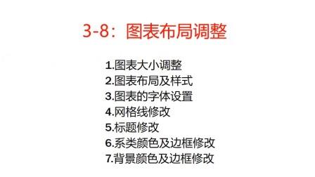 3-8:图表布局调整.wmv